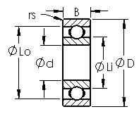 AST 6004 deep groove ball bearings