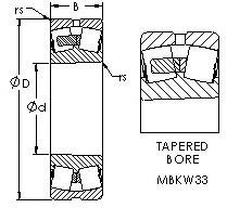 AST 24030MBK30W33 spherical roller bearings