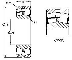 AST 22236CW33 spherical roller bearings