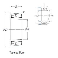 150 mm x 225 mm x 75 mm  NSK 24030CK30E4 spherical roller bearings