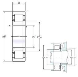 180 mm x 320 mm x 86 mm  NSK NUP2236EM cylindrical roller bearings