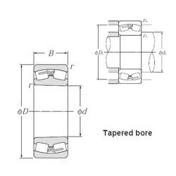 150 mm x 225 mm x 75 mm  NTN 24030CK30 spherical roller bearings