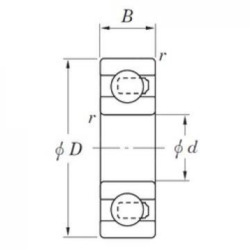 20 mm x 42 mm x 12 mm  KOYO 3NC6004HT4 GF deep groove ball bearings