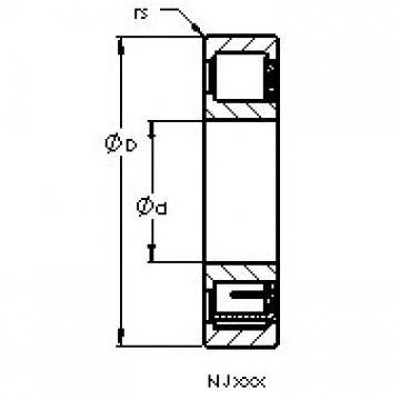 AST NJ2236 EM cylindrical roller bearings