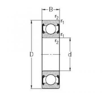 20 mm x 42 mm x 12 mm  NKE 6004-2RS2 deep groove ball bearings