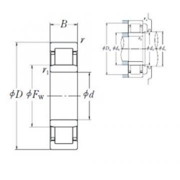 180 mm x 320 mm x 86 mm  NSK NU2236EM cylindrical roller bearings