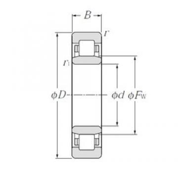 180 mm x 320 mm x 86 mm  NTN NU2236 cylindrical roller bearings